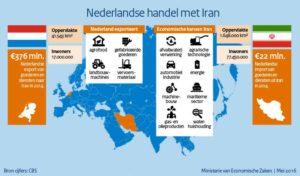 infographic_handelsmissie_iran